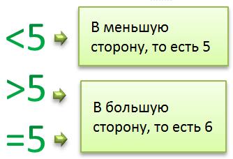 Решение задачи на округление 5 класс решение задач по афхд и